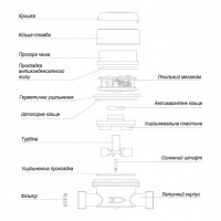 """Счетчик воды  с штуцерами  GSD8-I  R 100  Ø1/2""""  ХВ  0°С-50°С  L=110 мм  Qn= 2,5 м³/г  B METERS S.R.L."""